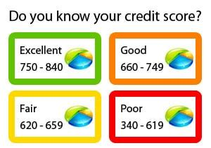 Often, if you apply for a new credit card, the application will lead to a hard inquiry when the credit card issuer will check your. How Can I Improve My Credit Score? - Gajizmo