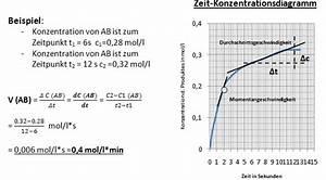 Reaktionszeit Berechnen : kinetik reaktionsgeschwindigkeit abitur vorbereitung ~ Themetempest.com Abrechnung