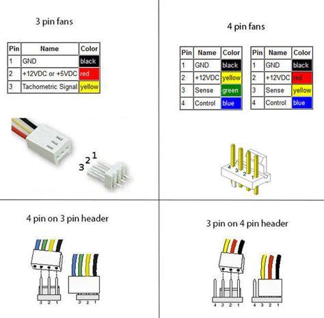3 pin fan to 4 pin motherboard adapter phobya adapter 3pin plug to 4pin pwm components