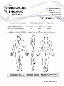 Fillable Online Pain Diagram Form