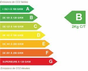 Etiquette Energie Voiture : sde 24 syndicat d partemental d 39 nergies dordogne lectricit gaz clairage public ~ Medecine-chirurgie-esthetiques.com Avis de Voitures