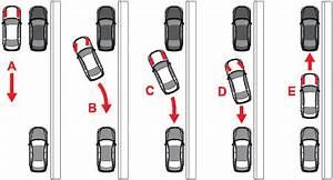 8- Parking | eRegulations