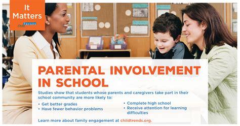 parental involvement  schools child trends