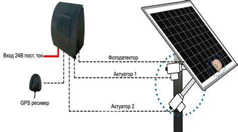 Солнечный трекер энергия полученная от солнца