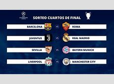 Sorteo de la Champions League Barcelona Roma y Juventus