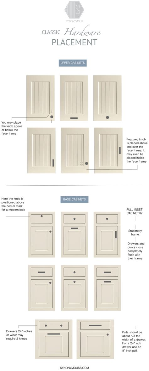 where to place hardware on kitchen cabinets shaker cabinet hardware placement www stkittsvilla 2188