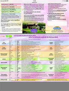 liste fleurs de bach With affiche chambre bébé avec fleur bach rescue