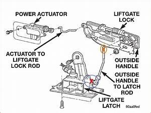 2001 Jeep Grand Cherokee Rear Door Diagram  Jeep  Auto Parts Catalog And Diagram