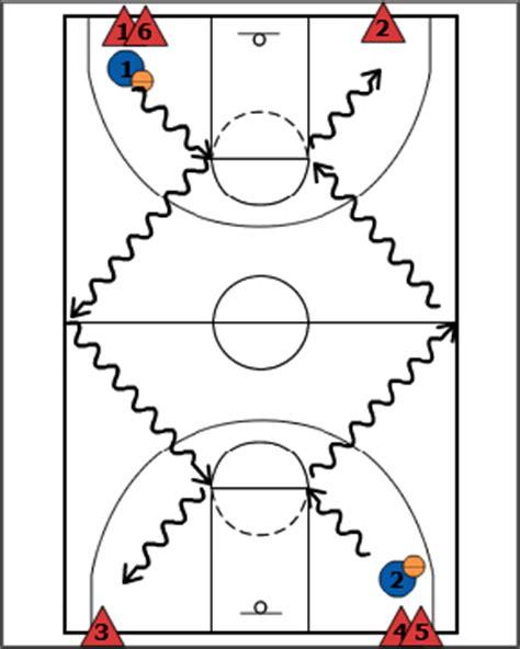 breakthrough basketballpivot protect