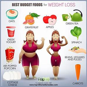 Top Budget : 10 best budget foods for weight loss top 10 home remedies ~ Gottalentnigeria.com Avis de Voitures