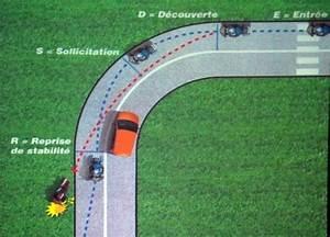 Trajectoire Automobile : d marrer le v hicule conduite accompagn e permis de conduire forum pratique ~ Gottalentnigeria.com Avis de Voitures