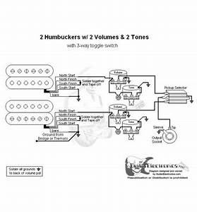 Humbucker Wiring  U2013 Planet Z