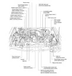 similiar 2002 nissan altima engine diagram keywords 2002 nissan altima 2 5 engine diagram on 2002 nissan altima engine
