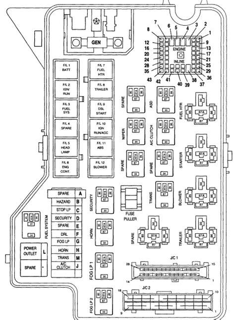 Dodge Ram Motor Diagram Imageresizertool
