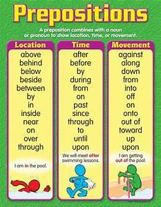 Prepositions  U2013 Lesson Plan