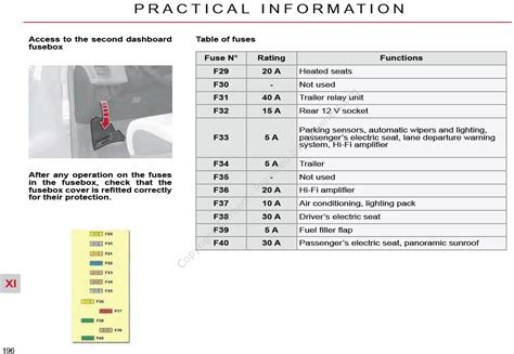 Citroen C4 Fuse Box Layout by Forums C4 Picasso Problems And Issues Fuse Box C4