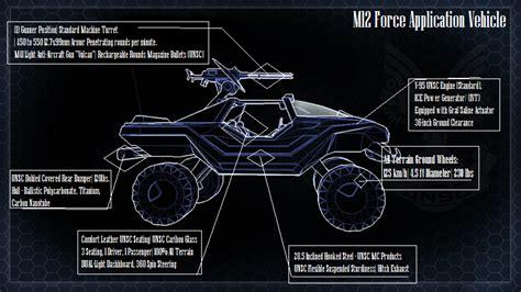halo warthog blueprints warthog custom blueprint by oo7nightfire on deviantart