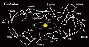 history - How many constellations in the Zodiac ...