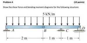 Solved  Problem3  10 Points  Draw The Shear And Bending Mo