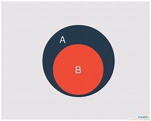 Ejemplo De Diagrama De Venn Mostrando Que A Es Un