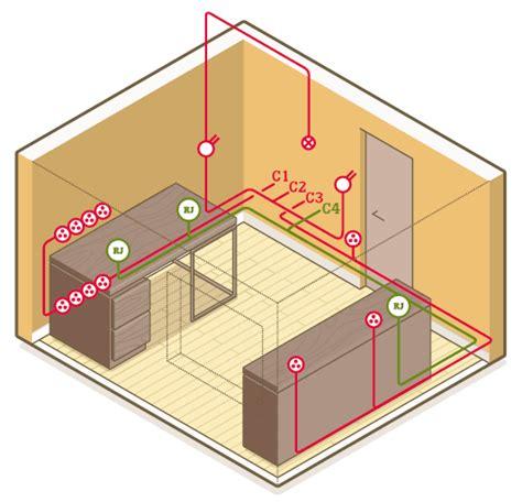 bureau electrique tout savoir sur le circuit électrique dans le bureau la
