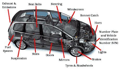 car part l car parts