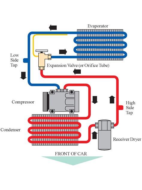 auto ac system diagram ac air conditioning diagram