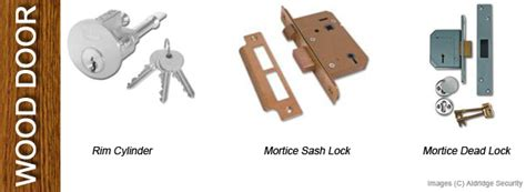 Identifying Different Types Of Door Lock