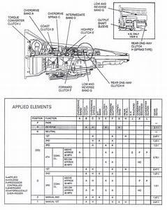 Transmission Repair Manuals A4ld 4r55e   U04213