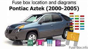 Fuse Box Location And Diagrams  Pontiac Aztek  2000