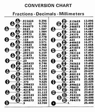 Best fraction to decimal chart ideas and images on bing find inch fraction to decimal conversion chart greentooth Image collections