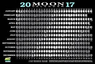 Full Moon Calendar March 2017