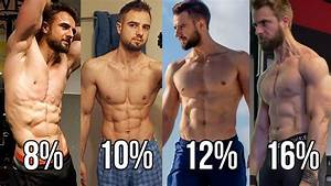Finding Your Ideal Body Fat Percentage  Examples Included