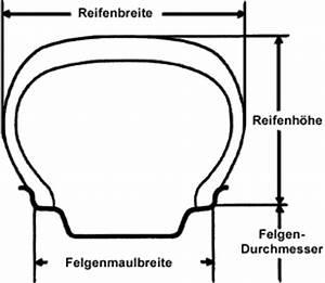 Michelin reifen online
