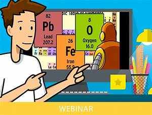 Videos | BrainPOP Educators