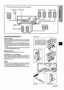 Page 5 Of Aiwa Stereo Receiver Av
