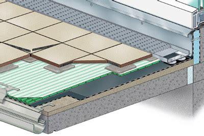 Niedrige Aufbauhöhe Auf Balkonen Und Terrassen Terramaxx