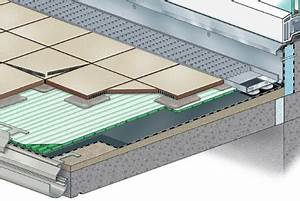 Dachterrasse Fliesen Aufbau : niedrige aufbauh he auf balkonen und terrassen terramaxx spart 70 fl chendrainage ~ Indierocktalk.com Haus und Dekorationen