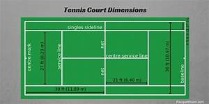 Tennis Courts  Dimensions And Playing Surfaces