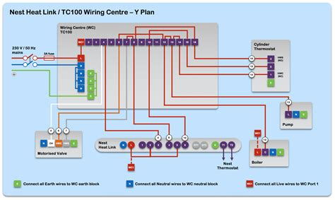 drayton lifestyle lp722 wiring diagram 38 wiring diagram