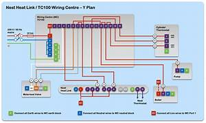 Altech 3 Port Motorised Valve Wiring Diagram