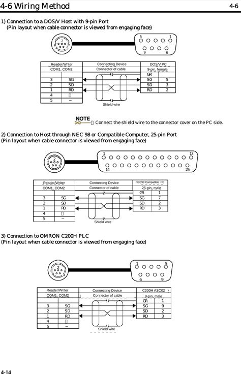 Omron Plc Diagram by Get Omron Plc Programming Cable Wiring Diagram