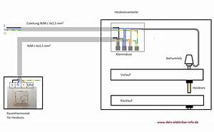 Elektrische Fußbodenheizung Anschließen : thermostat fu bodenheizung anschluss schaltbild anleitung ~ Buech-reservation.com Haus und Dekorationen