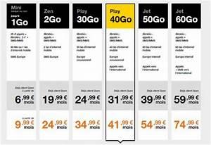 Comparatif Abonnement Mobile : comparatif des meilleurs forfaits mobile orange ~ Medecine-chirurgie-esthetiques.com Avis de Voitures