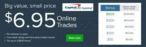 65809 Capital One Investing Promo Code by Capital One Investing Stock Broker Review 600 Bonus