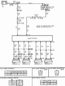 Free Automotive Wiring Diagrams 1998 Mazda Mx