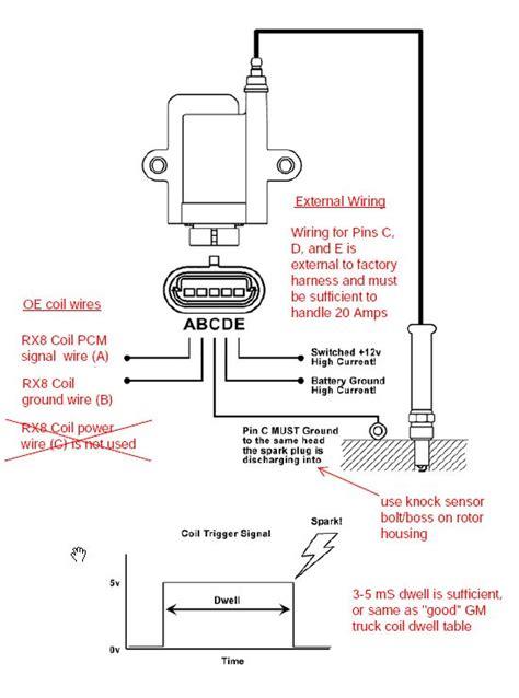 mototronicsmercury ing  ignition coils page