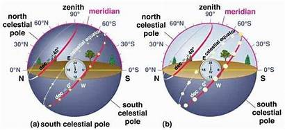 Celestial Navigation Level Operational 1705 Courses Deck