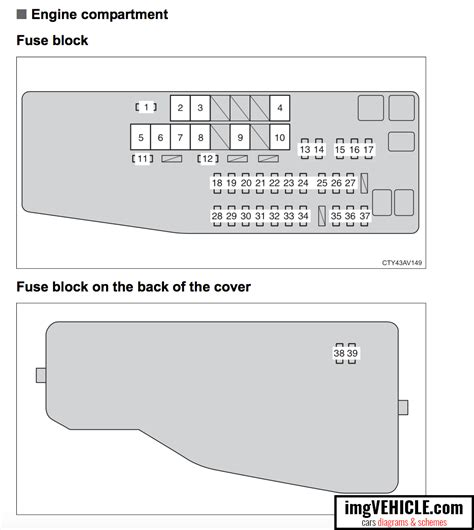 toyota camry 2011 fuse box wiring library