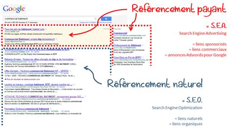 Seo Definition In Marketing by D 233 Finition Sea Search Engine Advertising Dico Du